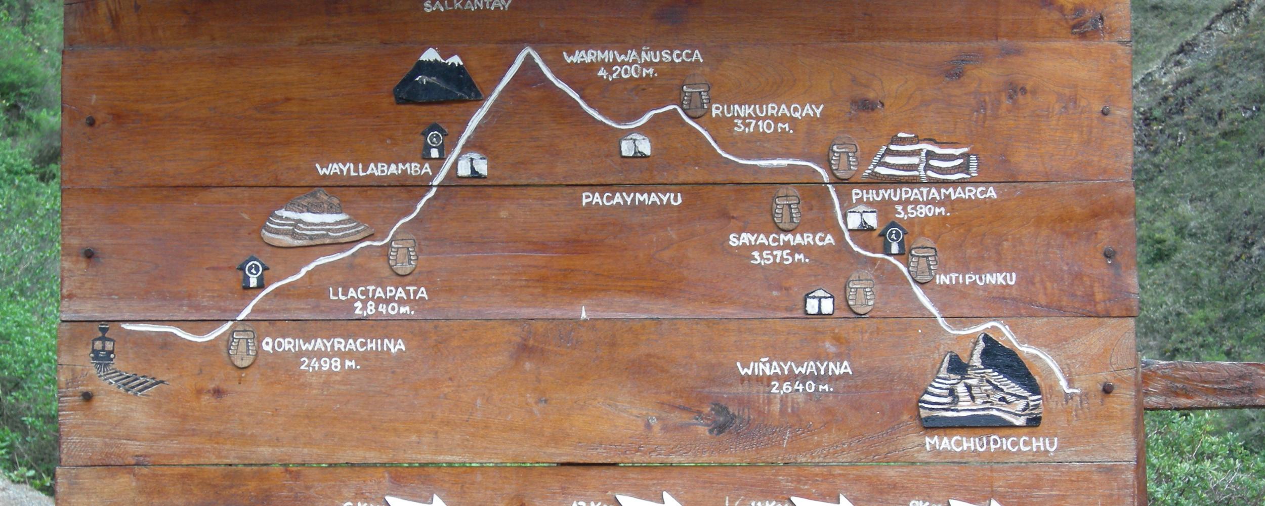 inca-trail-4-days